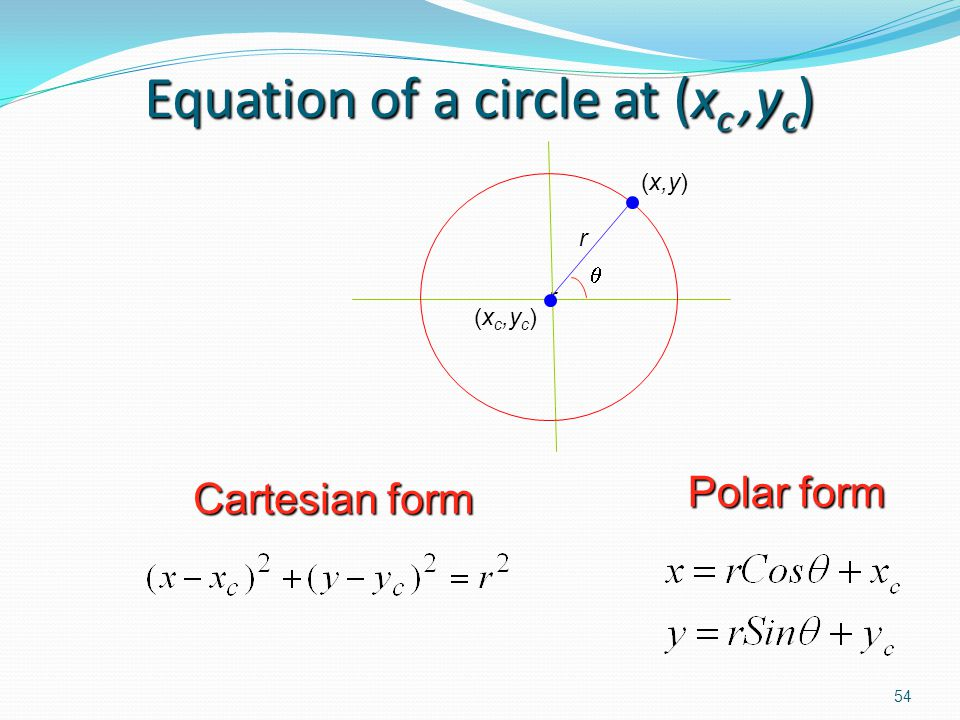 Equation of a circle at (xc ,yc)