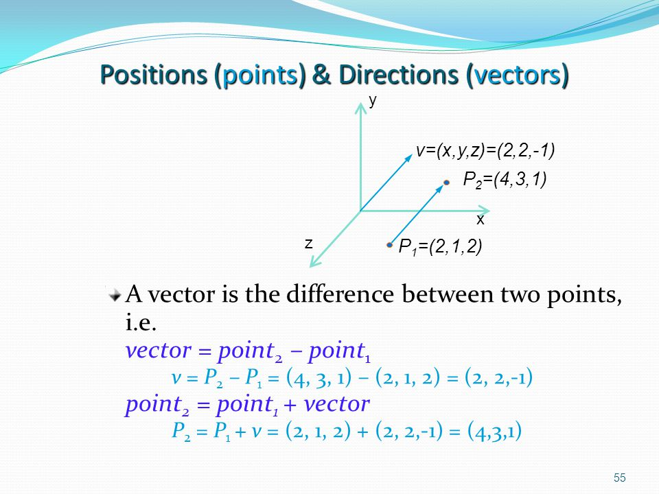 Positions (points) & Directions (vectors)