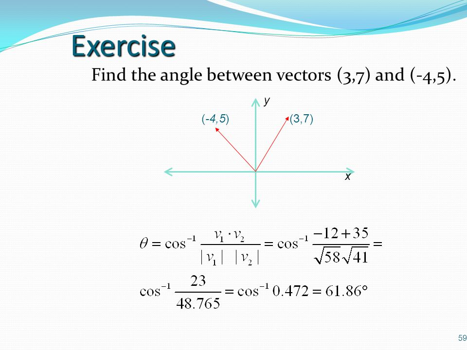Exercise Find the angle between vectors (3,7) and (-4,5). y x (-4,5)