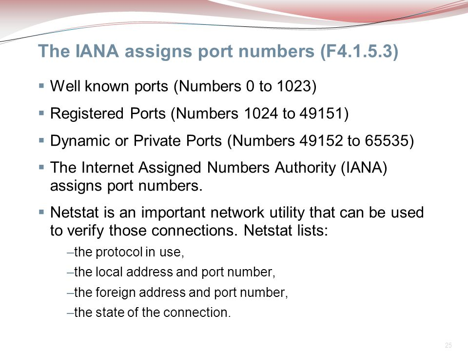 The IANA assigns port numbers (F )