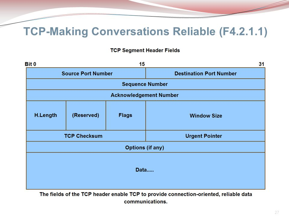 TCP-Making Conversations Reliable (F )