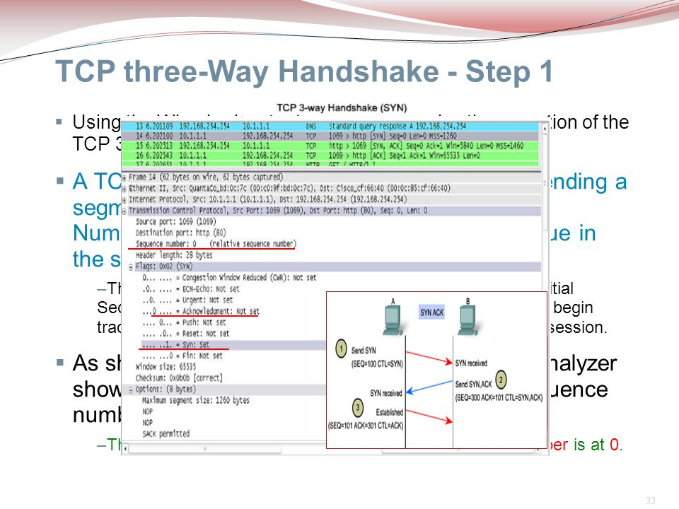 TCP three-Way Handshake - Step 1