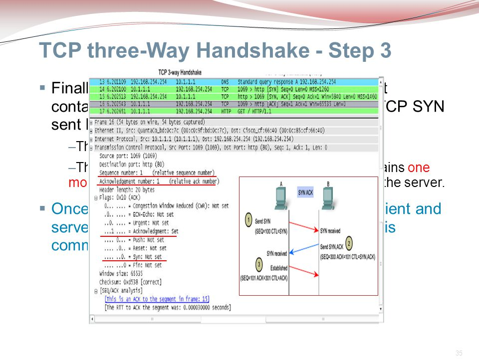 TCP three-Way Handshake - Step 3