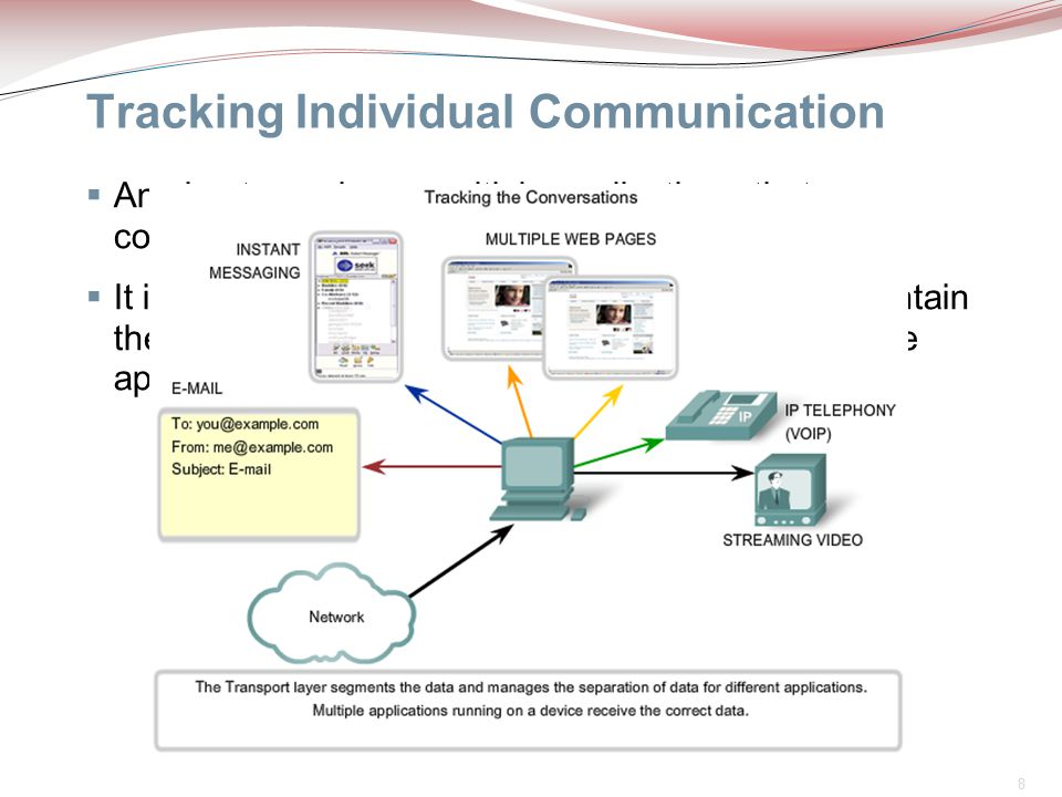 Tracking Individual Communication