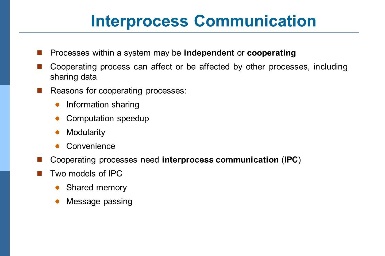 Interprocess Communication