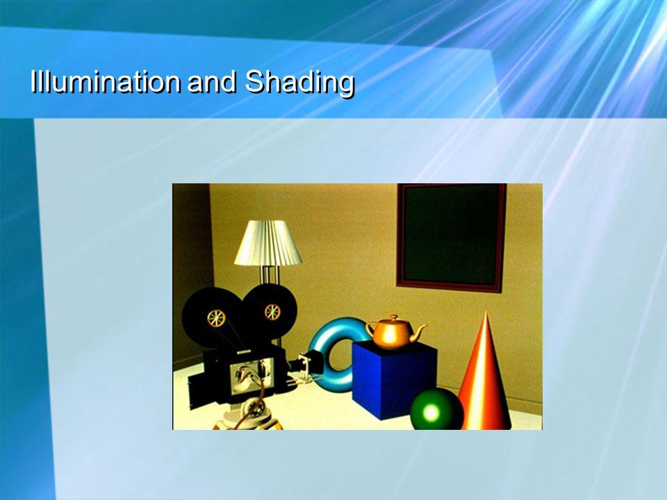Illumination and Shading