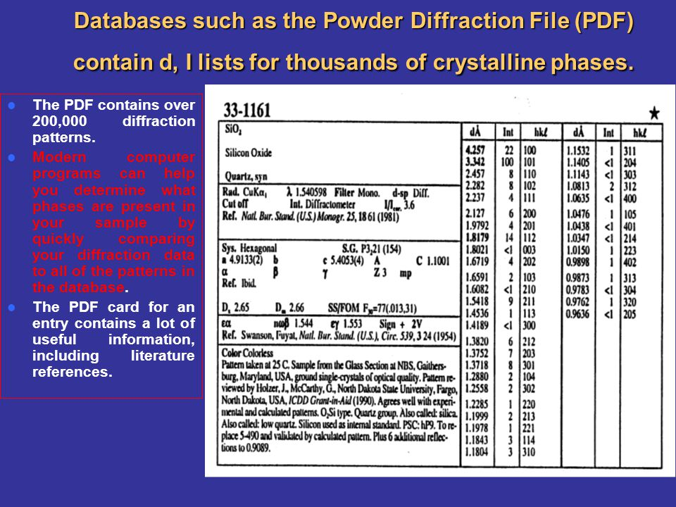 Databases such as the Powder Diffraction File (PDF) contain d, I lists for thousands of crystalline phases.