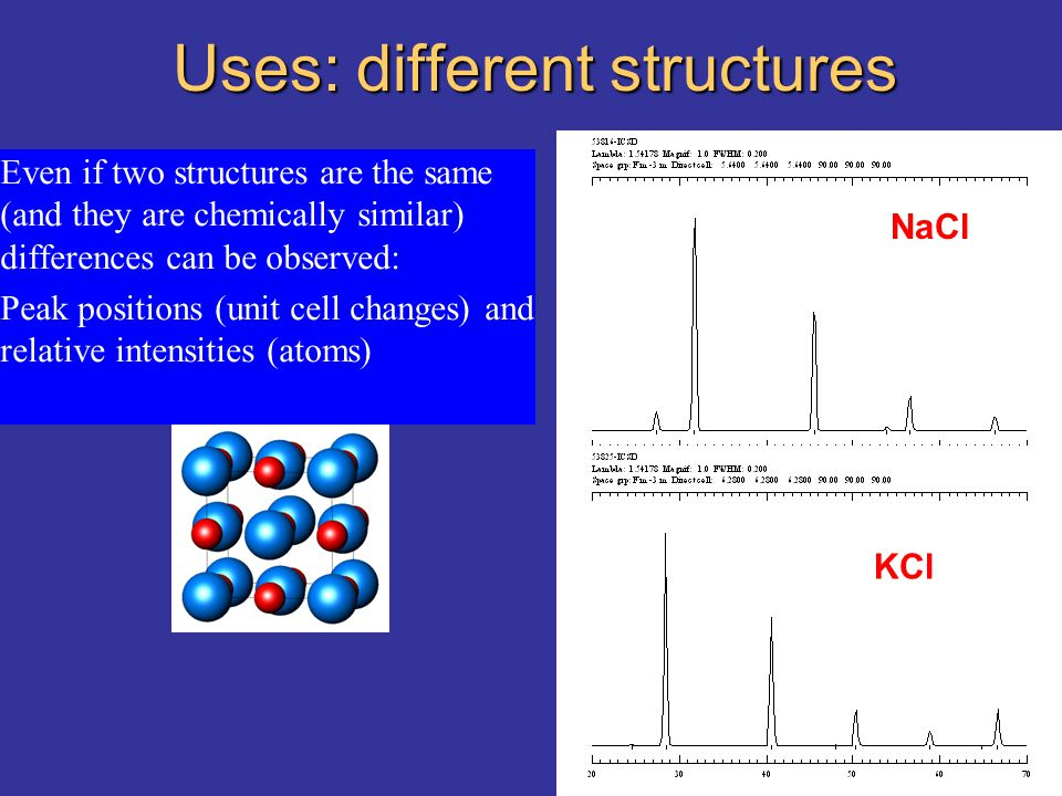 Uses: different structures