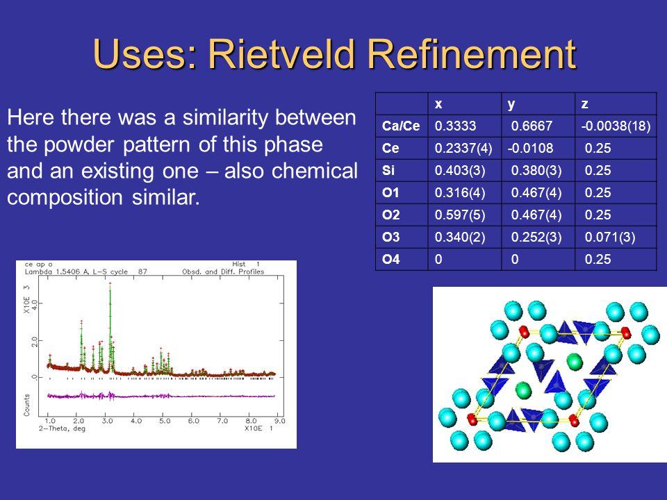 Uses: Rietveld Refinement