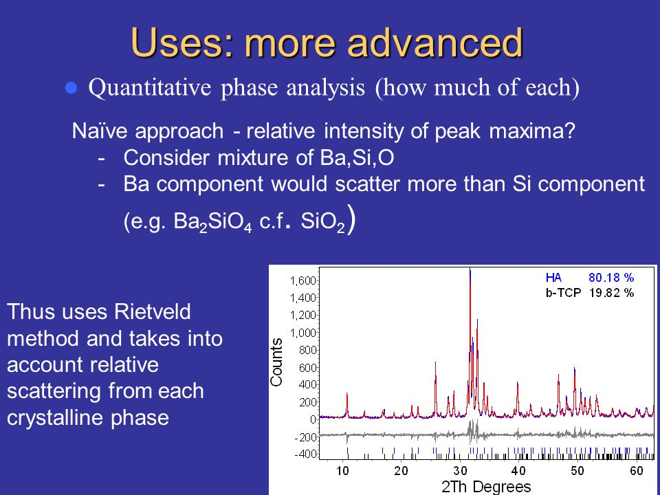 Uses: more advanced Quantitative phase analysis (how much of each)