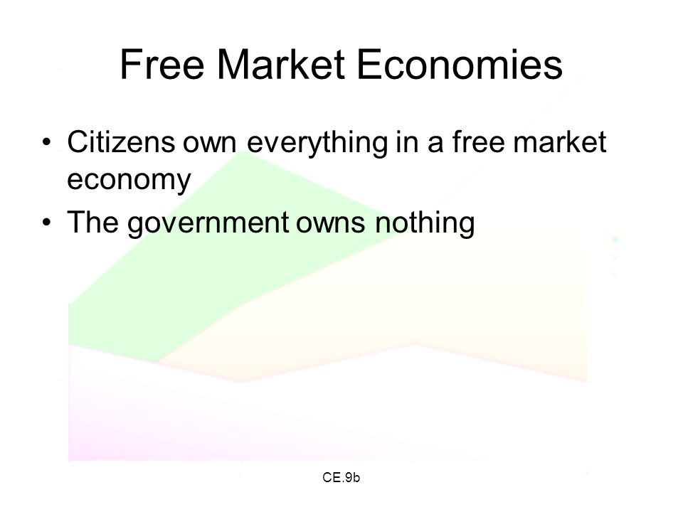 Free Market Economies Citizens own everything in a free market economy