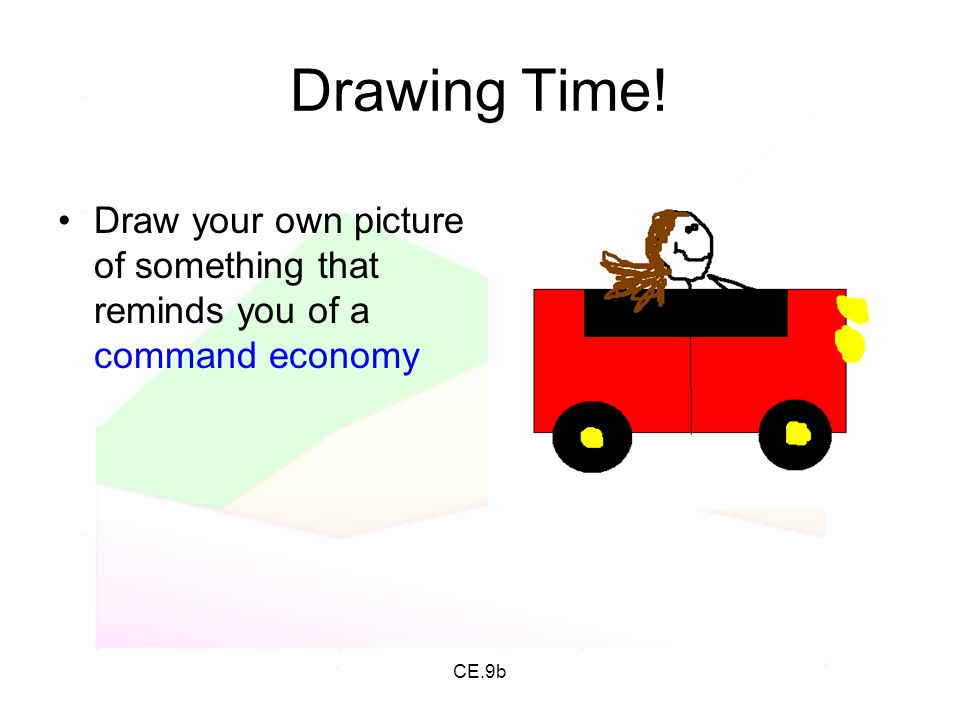 Drawing Time! Draw your own picture of something that reminds you of a command economy CE.9b