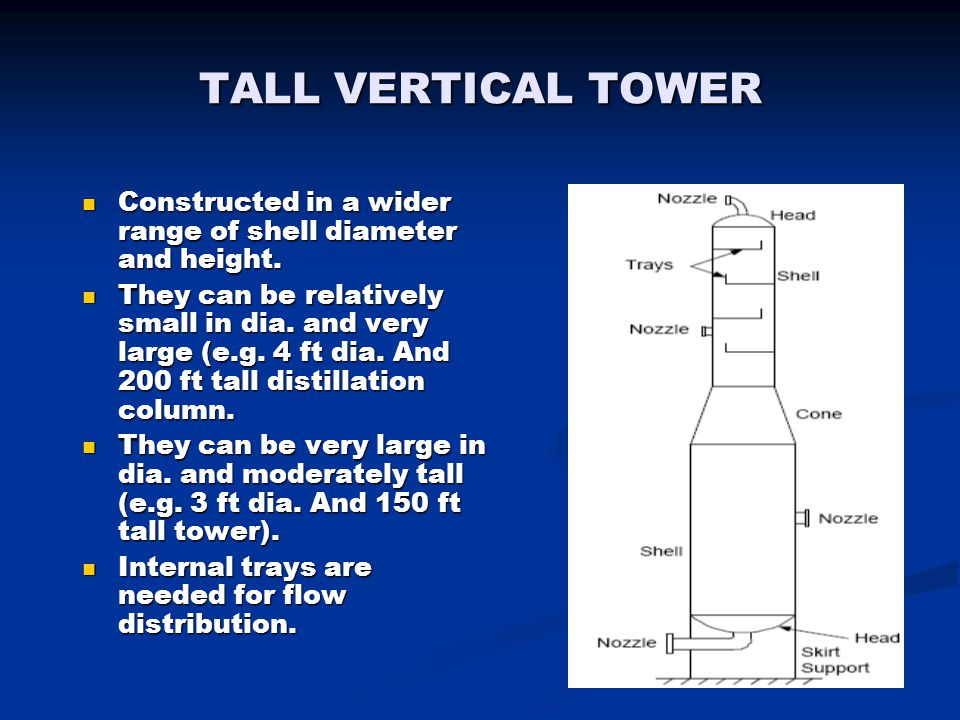 TALL VERTICAL TOWER Constructed in a wider range of shell diameter and height.