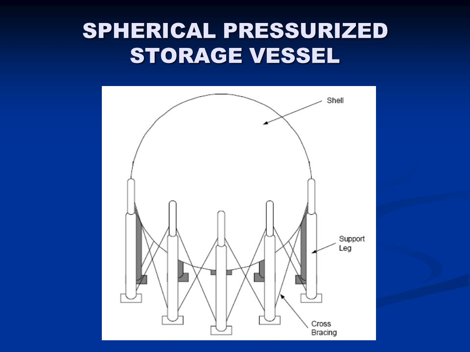 SPHERICAL PRESSURIZED STORAGE VESSEL