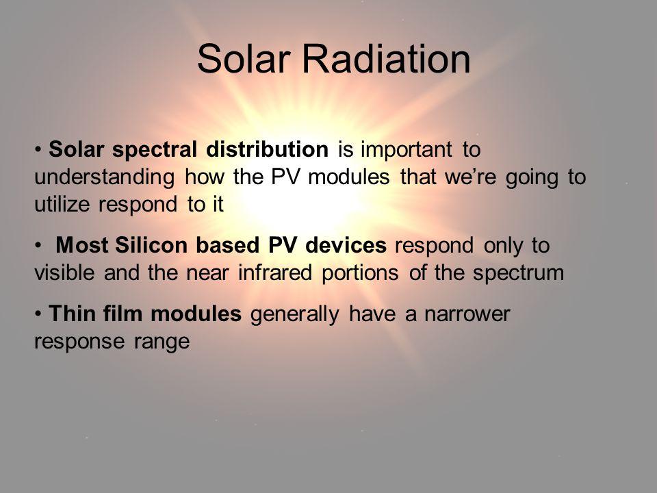 Solar Radiation Solar Radiation.