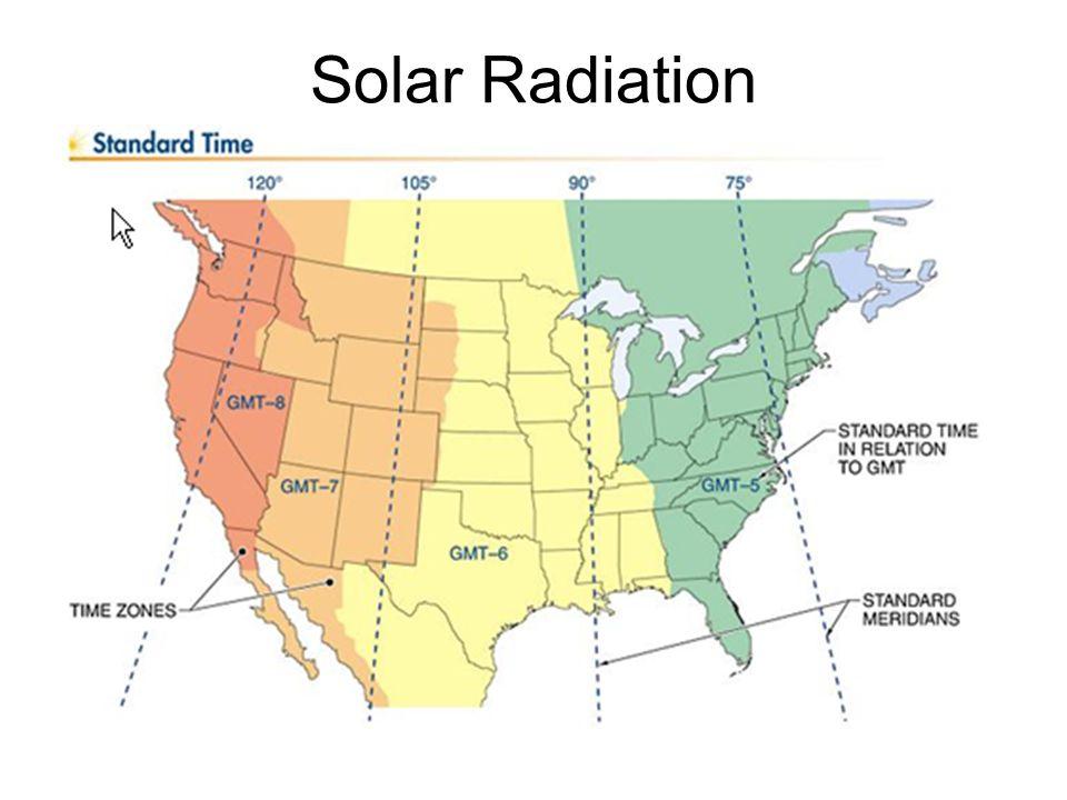 Solar Radiation Solar Radiation