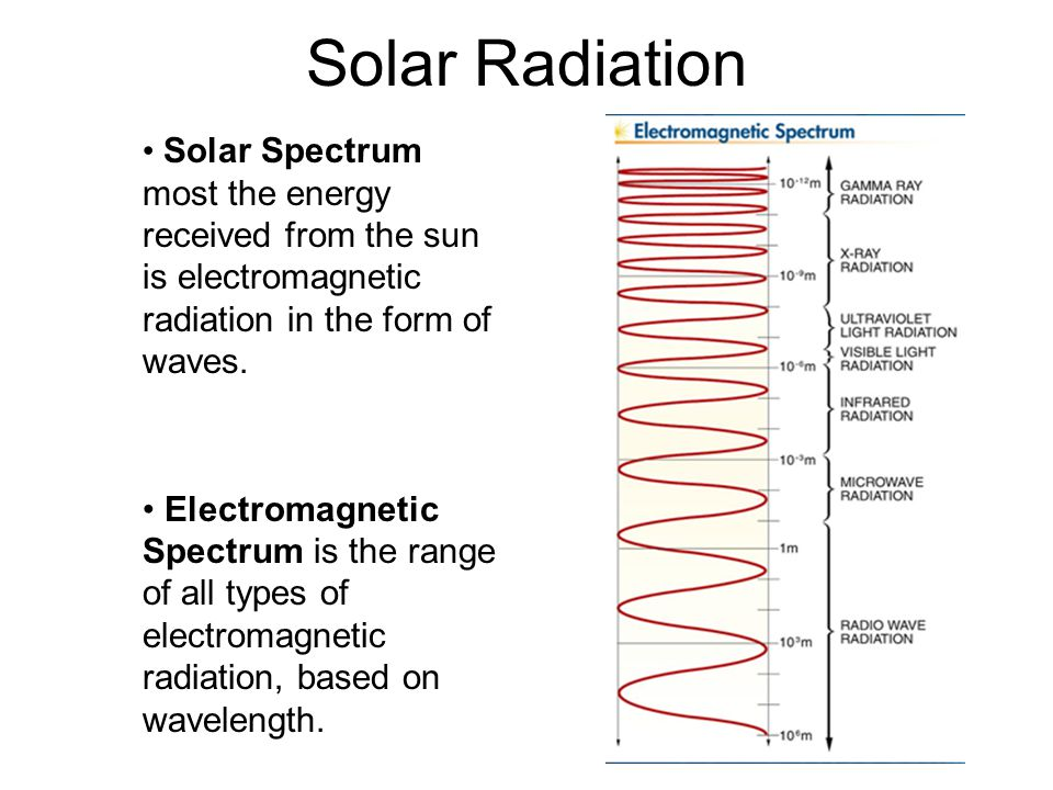 Solar Radiation Solar Radiation. Solar Spectrum most the energy received from the sun is electromagnetic radiation in the form of waves.