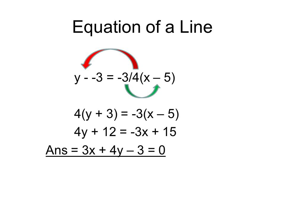 Equation of a Line y - -3 = -3/4(x – 5) 4(y + 3) = -3(x – 5)