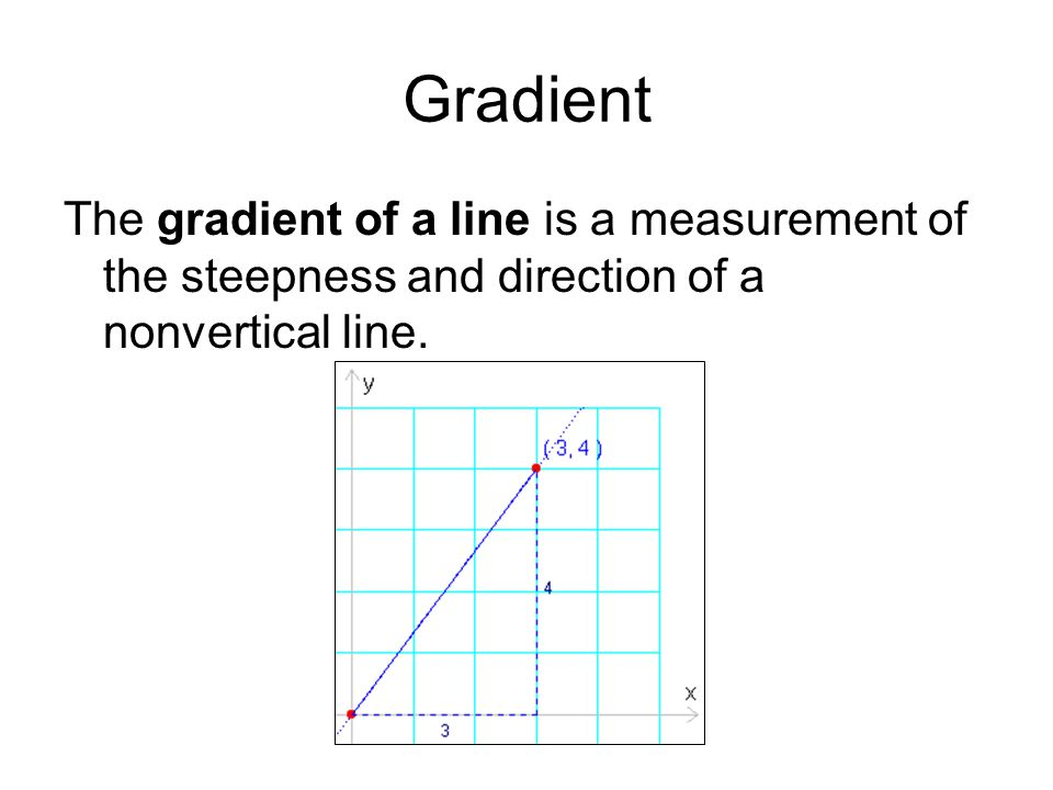 Gradient The gradient of a line is a measurement of the steepness and direction of a nonvertical line.