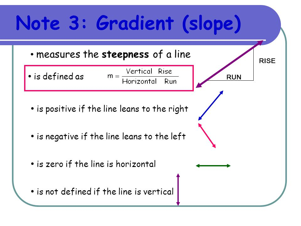 Note 3: Gradient (slope)