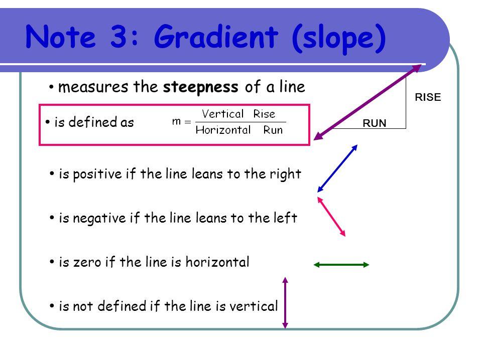 Note 3: Gradient (slope)
