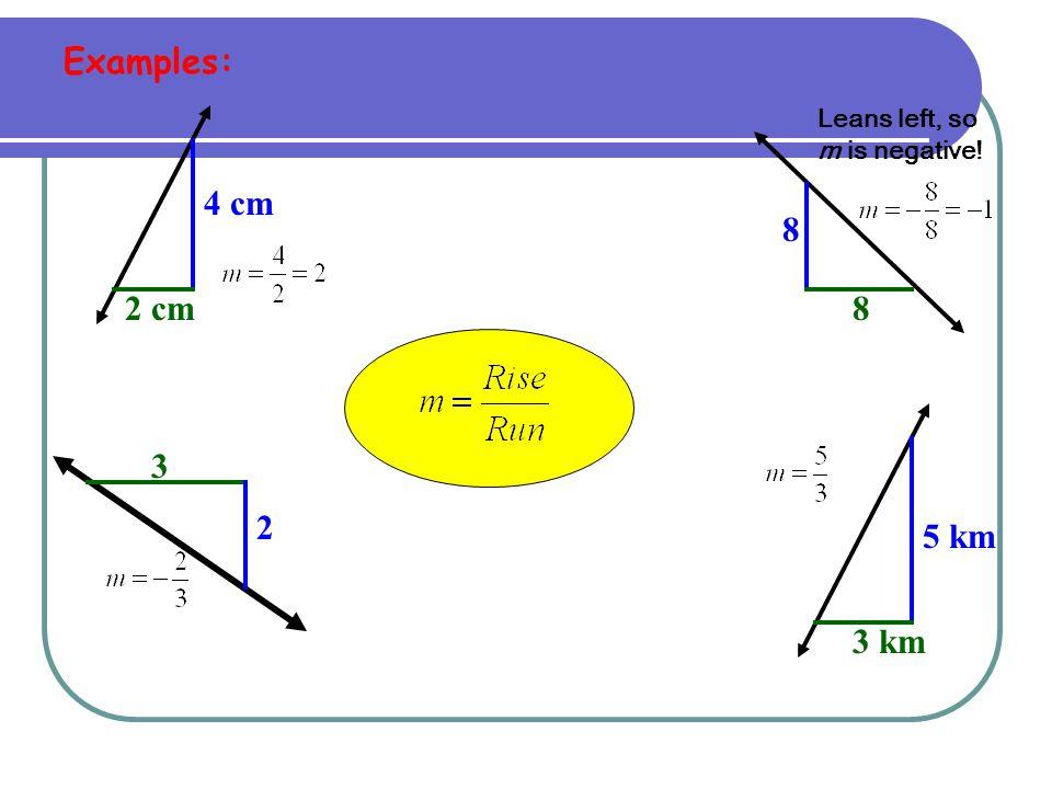 Examples: Leans left, so m is negative! 4 cm 8 2 cm 8 3 2 5 km 3 km