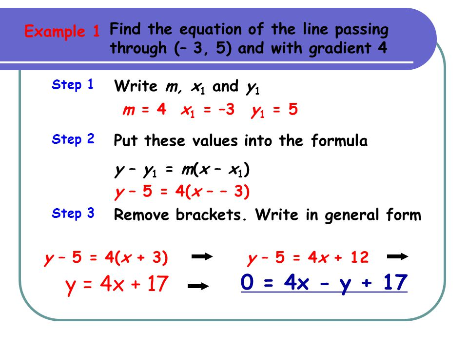 Example 1 Find the equation of the line passing through (– 3, 5) and with gradient 4. Step 1. Write m, x1 and y1.