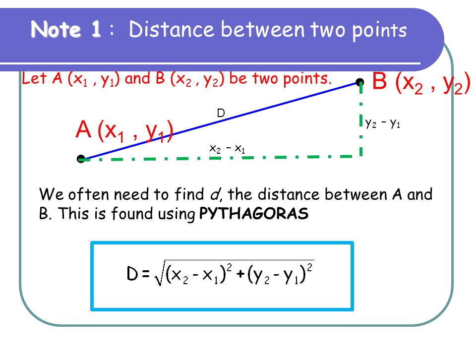 Note 1 : Distance between two points