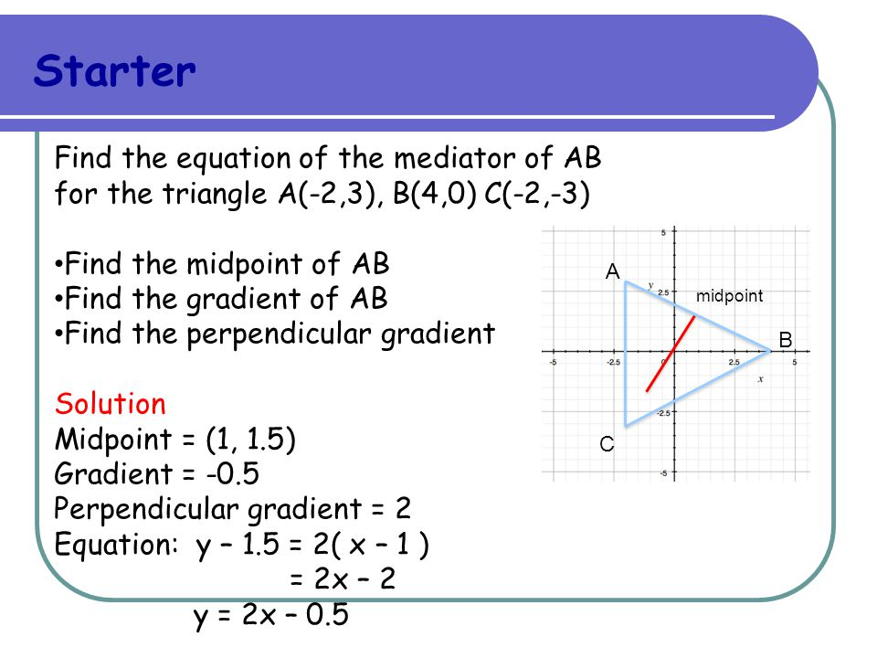 Starter Find the equation of the mediator of AB for the triangle A(-2,3), B(4,0) C(-2,-3) Find the midpoint of AB.