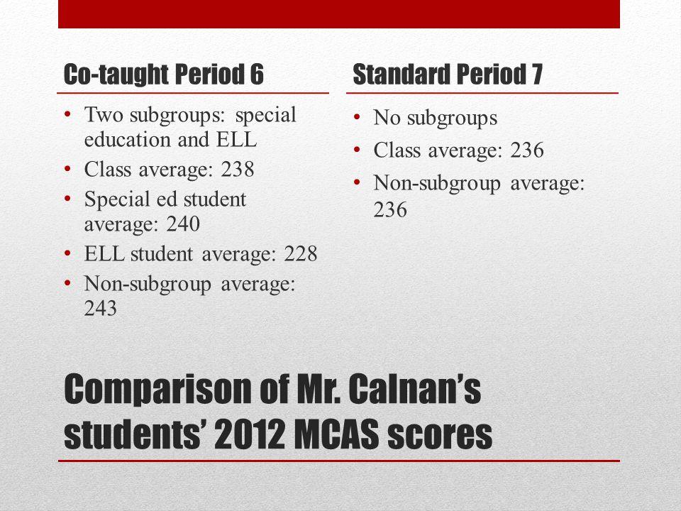 Comparison of Mr. Calnan's students' 2012 MCAS scores