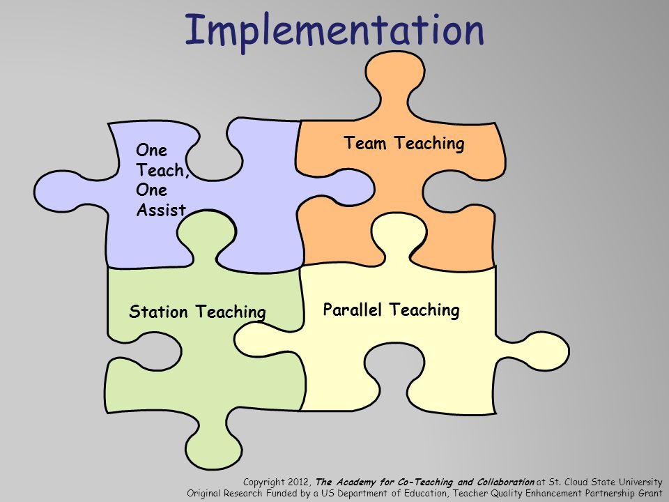 Implementation Team Teaching One Teach, Assist Station Teaching