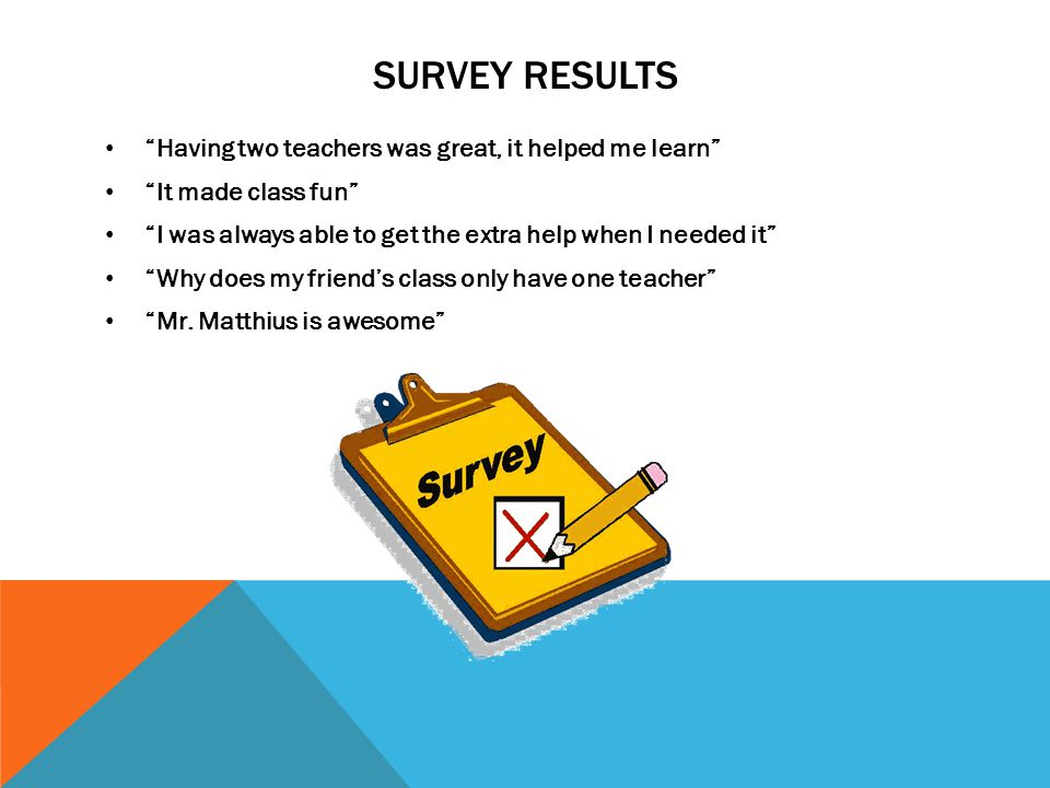 Survey Results Having two teachers was great, it helped me learn