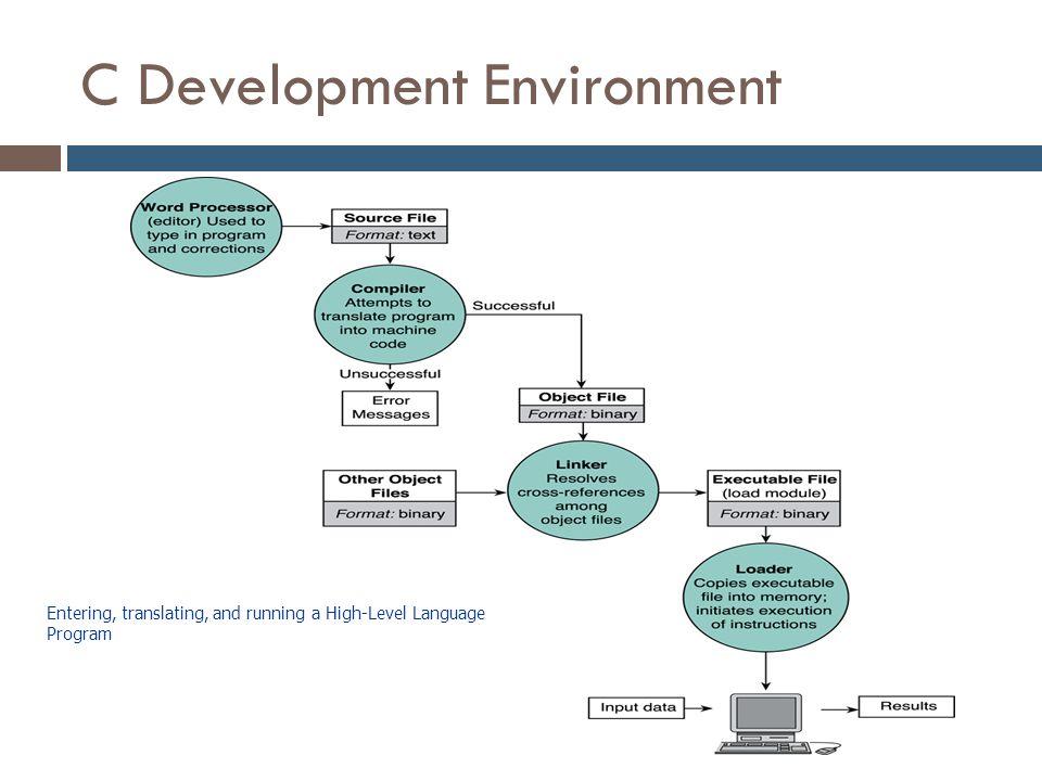 C Development Environment