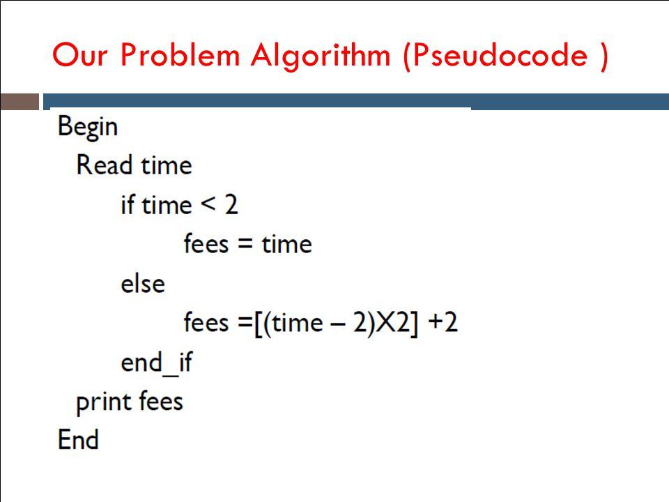 Our Problem Algorithm (Pseudocode )