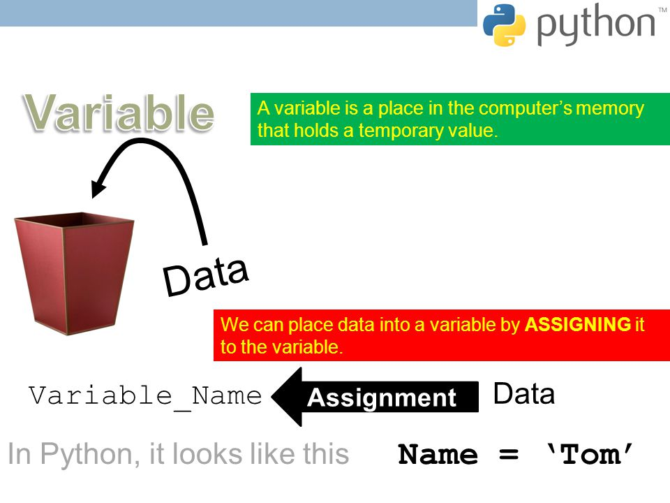 Variable Data Variable_Name Data