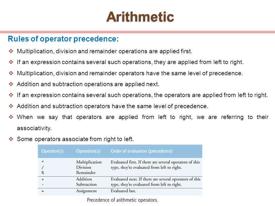 Arithmetic Rules of operator precedence:
