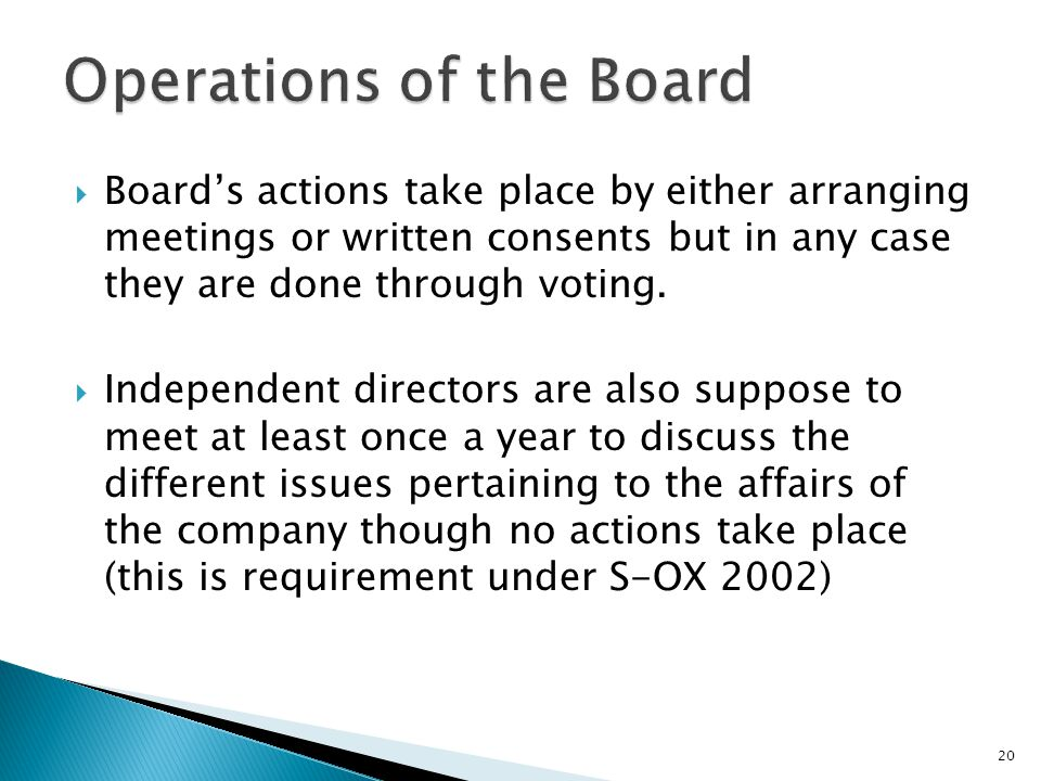 Operations of the Board