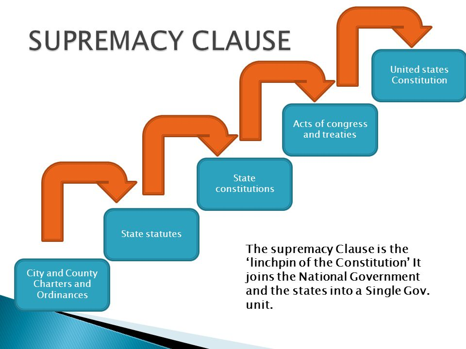 SUPREMACY CLAUSE United states Constitution. Acts of congress and treaties. State constitutions. State statutes.
