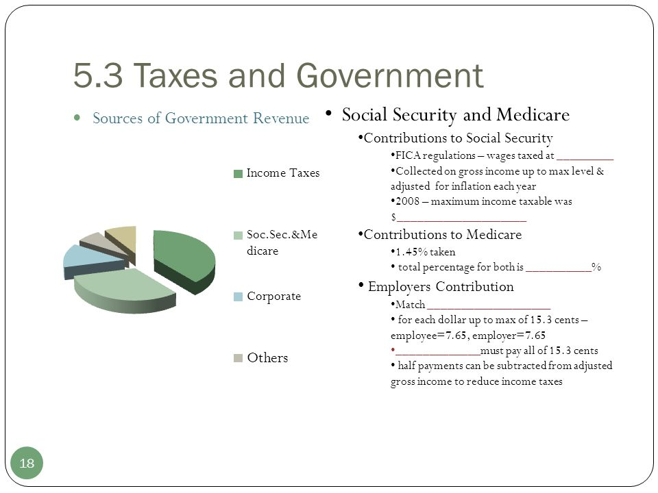 5.3 Taxes and Government Social Security and Medicare