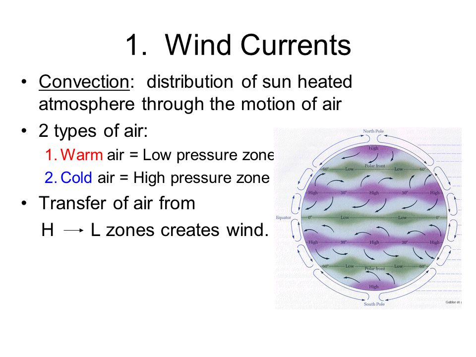 1. Wind Currents Convection: distribution of sun heated atmosphere through the motion of air. 2 types of air: