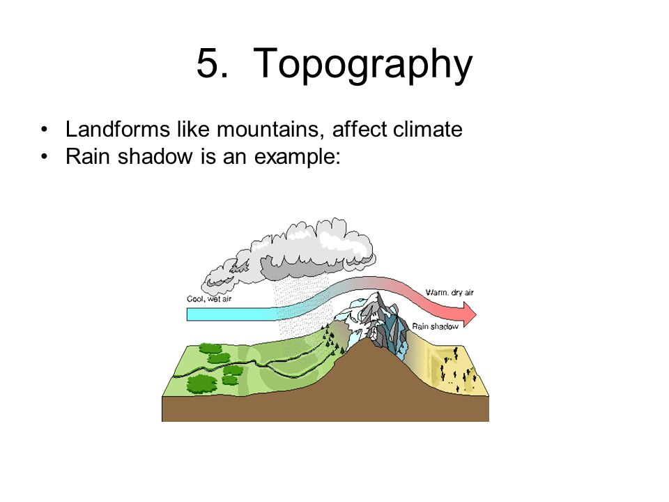 5. Topography Landforms like mountains, affect climate