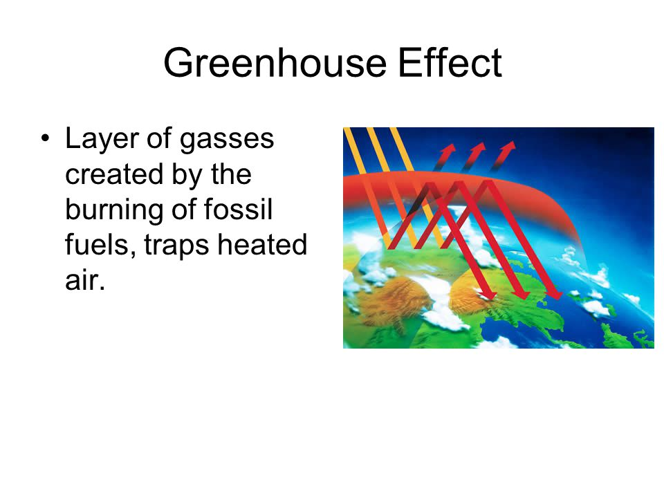 Greenhouse Effect Layer of gasses created by the burning of fossil fuels, traps heated air.