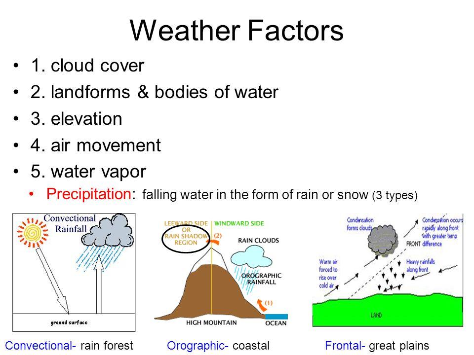 Weather Factors 1. cloud cover 2. landforms & bodies of water