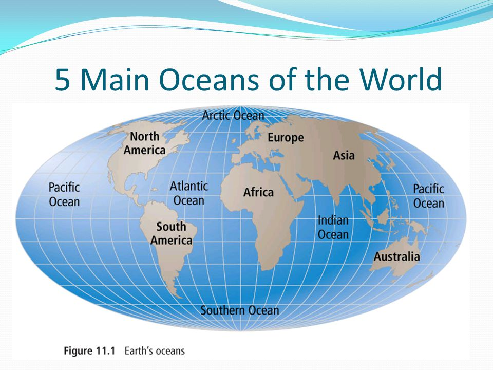 5 Main Oceans of the World