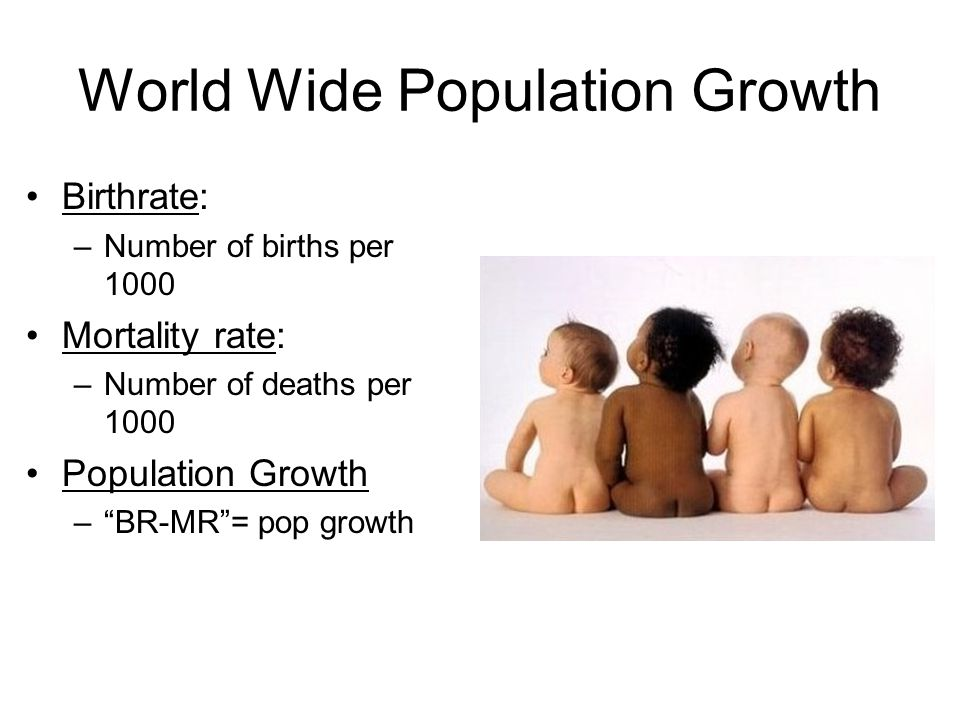 World Wide Population Growth