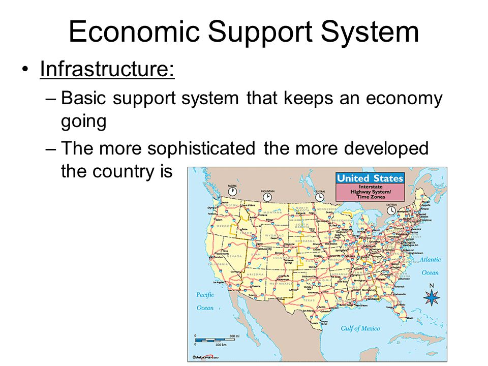 Economic Support System