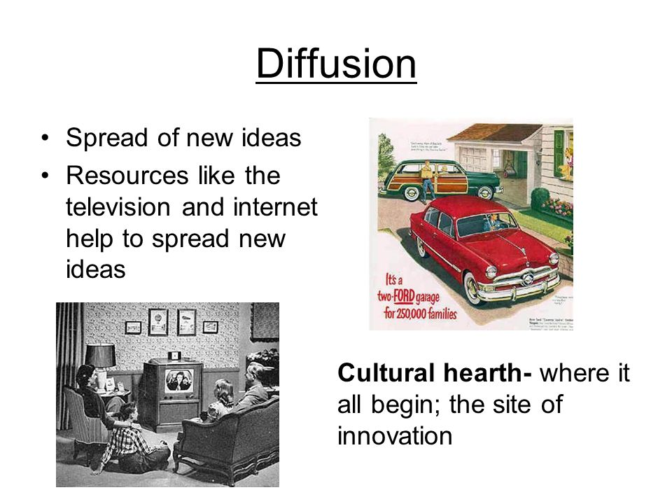 Diffusion Spread of new ideas