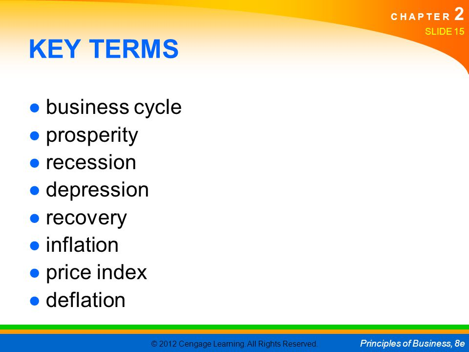 KEY TERMS business cycle prosperity recession depression recovery