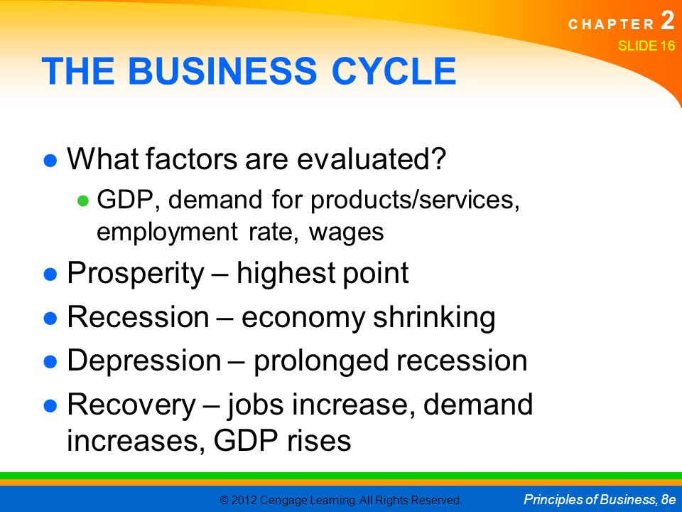 THE BUSINESS CYCLE What factors are evaluated