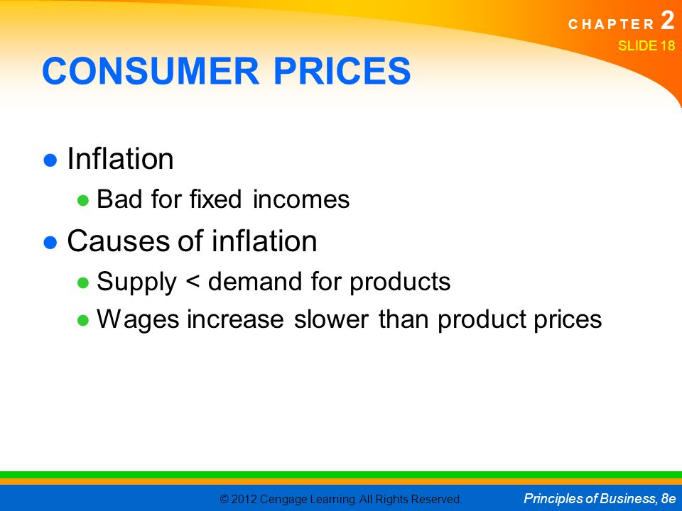CONSUMER PRICES Inflation Causes of inflation Bad for fixed incomes